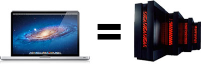 A MacBook Pro equals a Thinking Machines CM5 Supercomputer